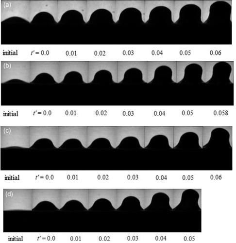 Experimental images for 3D initial perturbation (Credit: Arindam Banerjee)